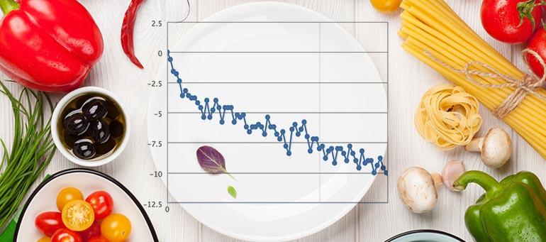 blog-healthy-weight-loss-39231771_ml